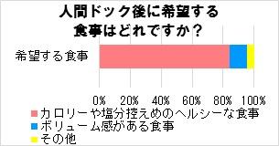 kibousurusyokuji.jpg